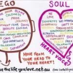 Sielunsäteitä: Egon viestit ja sielun viestit